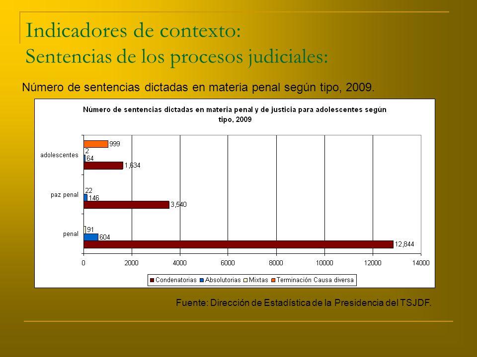 Indicadores de contexto: Sentencias de los procesos judiciales: Número de sentencias dictadas en materia penal según tipo, 2009.