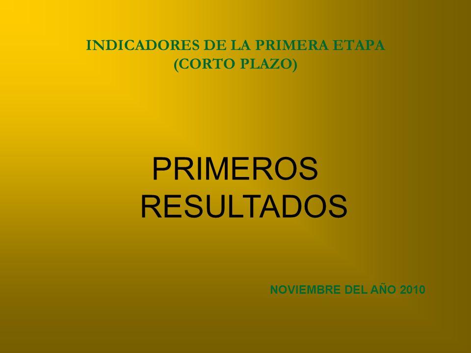 PRIMEROS RESULTADOS INDICADORES DE LA PRIMERA ETAPA (CORTO PLAZO) NOVIEMBRE DEL AÑO 2010
