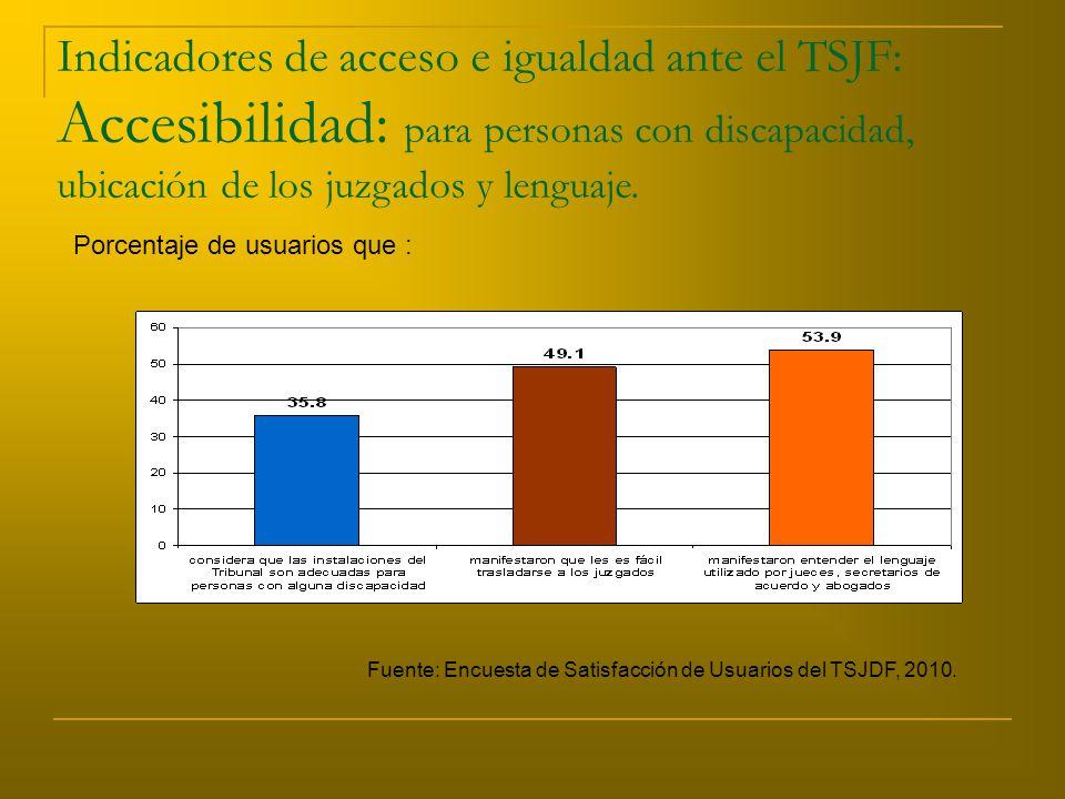 Indicadores de acceso e igualdad ante el TSJF: Accesibilidad: para personas con discapacidad, ubicación de los juzgados y lenguaje.