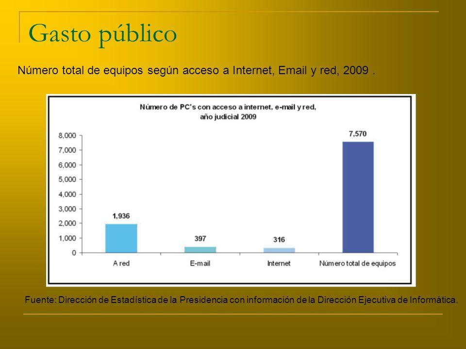 Gasto público Número total de equipos según acceso a Internet, Email y red, 2009.