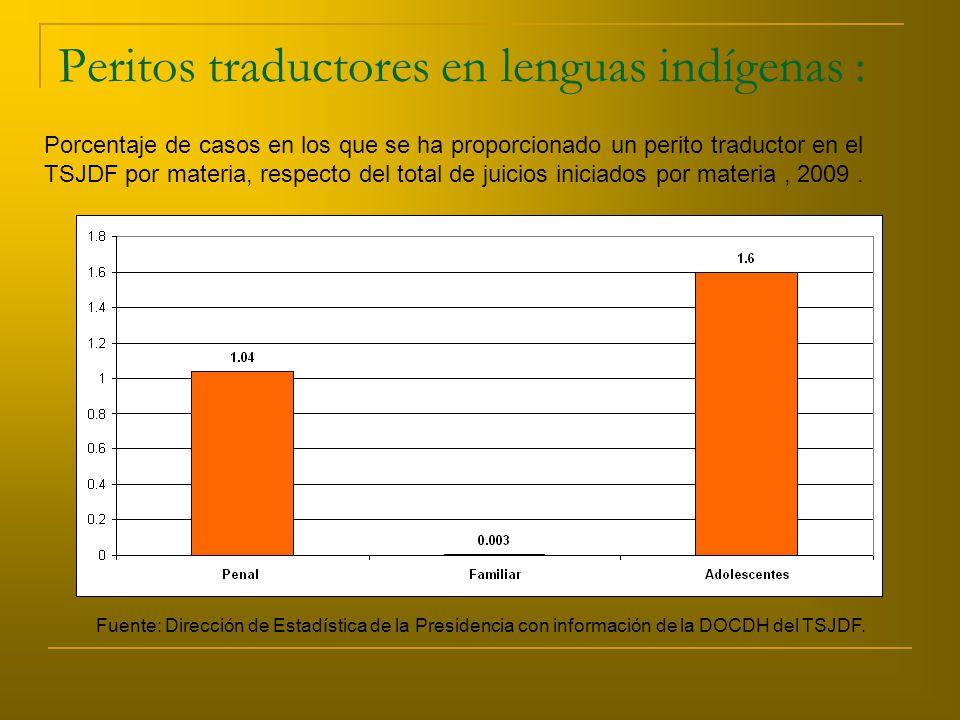 Peritos traductores en lenguas indígenas : Porcentaje de casos en los que se ha proporcionado un perito traductor en el TSJDF por materia, respecto del total de juicios iniciados por materia, 2009.