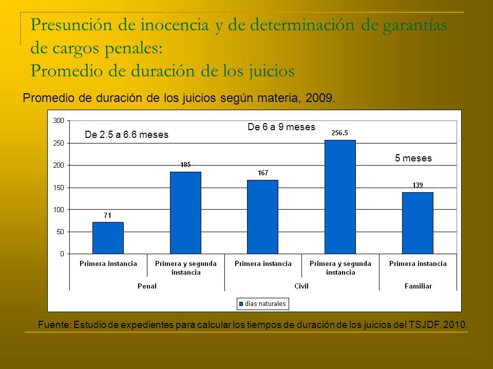 Presunción de inocencia y de determinación de garantías de cargos penales: Promedio de duración de los juicios Promedio de duración de los juicios según materia, 2009.