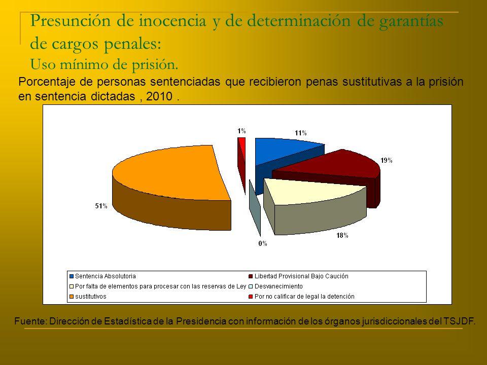 Presunción de inocencia y de determinación de garantías de cargos penales: Uso mínimo de prisión.