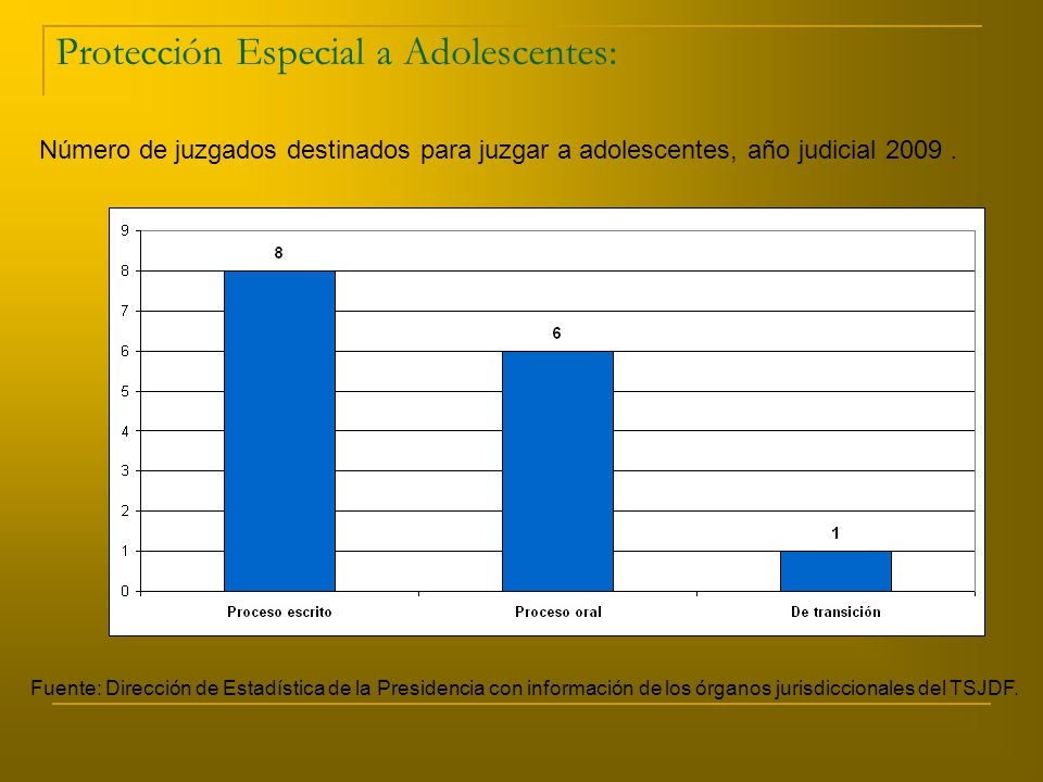 Protección Especial a Adolescentes: Número de juzgados destinados para juzgar a adolescentes, año judicial 2009.