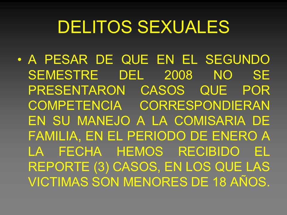 DELITOS SEXUALES A PESAR DE QUE EN EL SEGUNDO SEMESTRE DEL 2008 NO SE PRESENTARON CASOS QUE POR COMPETENCIA CORRESPONDIERAN EN SU MANEJO A LA COMISARIA DE FAMILIA, EN EL PERIODO DE ENERO A LA FECHA HEMOS RECIBIDO EL REPORTE (3) CASOS, EN LOS QUE LAS VICTIMAS SON MENORES DE 18 AÑOS.