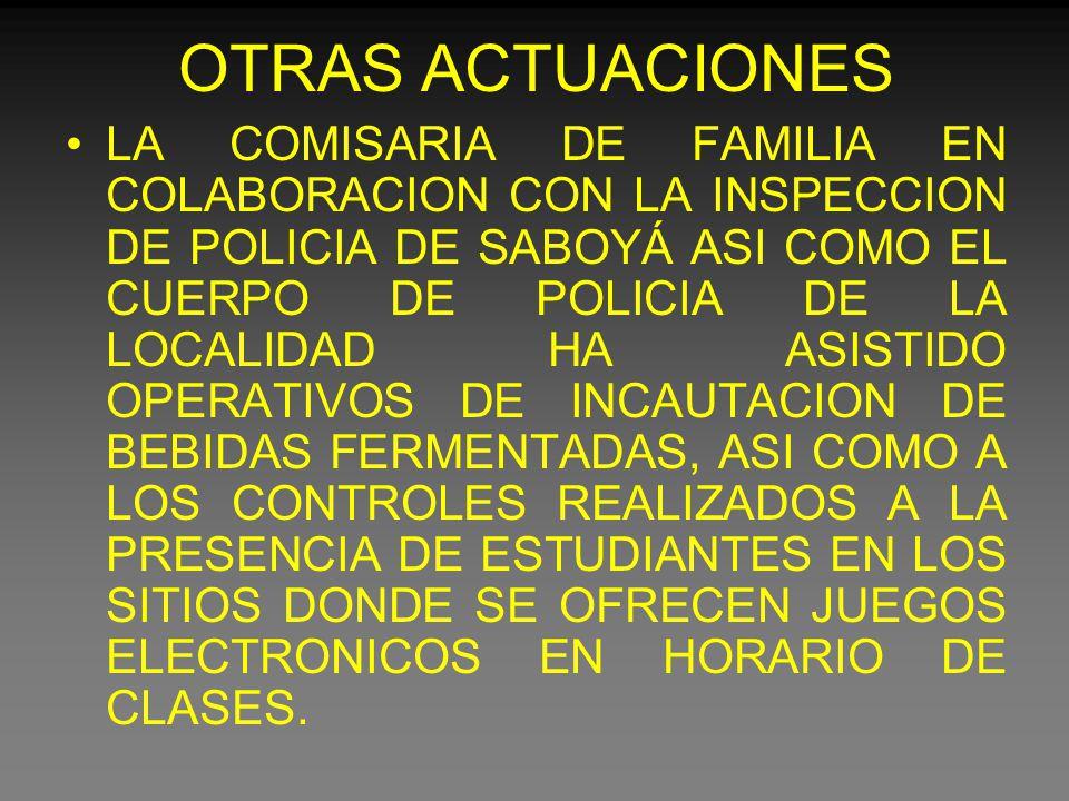 OTRAS ACTUACIONES LA COMISARIA DE FAMILIA EN COLABORACION CON LA INSPECCION DE POLICIA DE SABOYÁ ASI COMO EL CUERPO DE POLICIA DE LA LOCALIDAD HA ASISTIDO OPERATIVOS DE INCAUTACION DE BEBIDAS FERMENTADAS, ASI COMO A LOS CONTROLES REALIZADOS A LA PRESENCIA DE ESTUDIANTES EN LOS SITIOS DONDE SE OFRECEN JUEGOS ELECTRONICOS EN HORARIO DE CLASES.