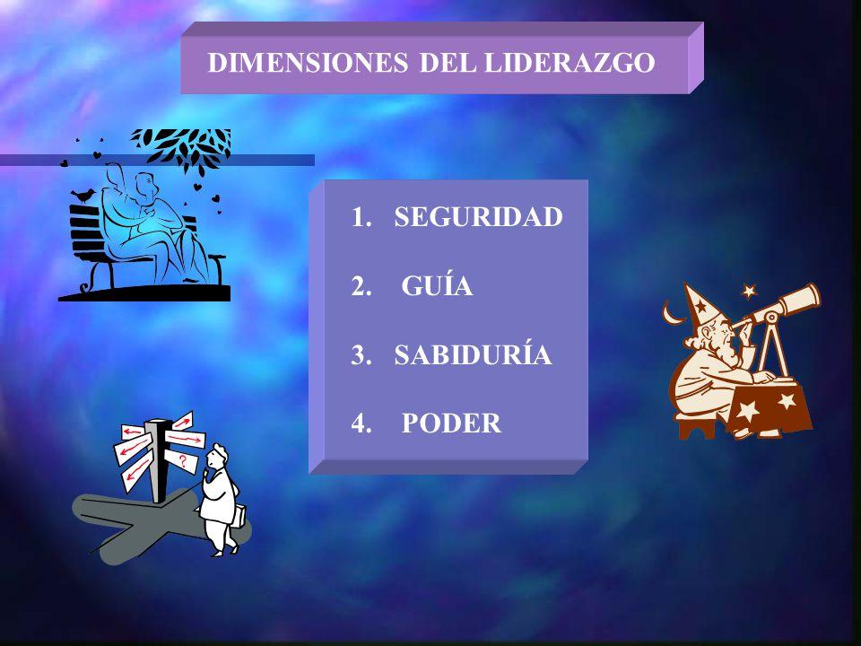 DIMENSIONES DEL LIDERAZGO 1.SEGURIDAD 2. GUÍA 3.SABIDURÍA 4. PODER