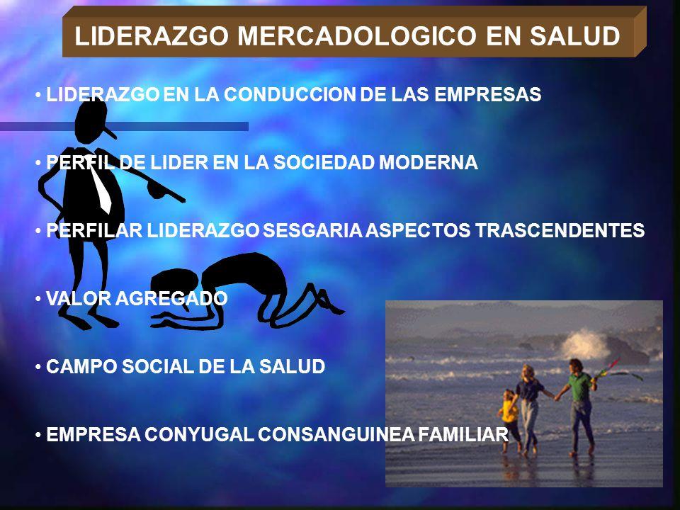 LIDERAZGO EN LA CONDUCCION DE LAS EMPRESAS PERFIL DE LIDER EN LA SOCIEDAD MODERNA PERFILAR LIDERAZGO SESGARIA ASPECTOS TRASCENDENTES VALOR AGREGADO CAMPO SOCIAL DE LA SALUD EMPRESA CONYUGAL CONSANGUINEA FAMILIAR LIDERAZGO MERCADOLOGICO EN SALUD