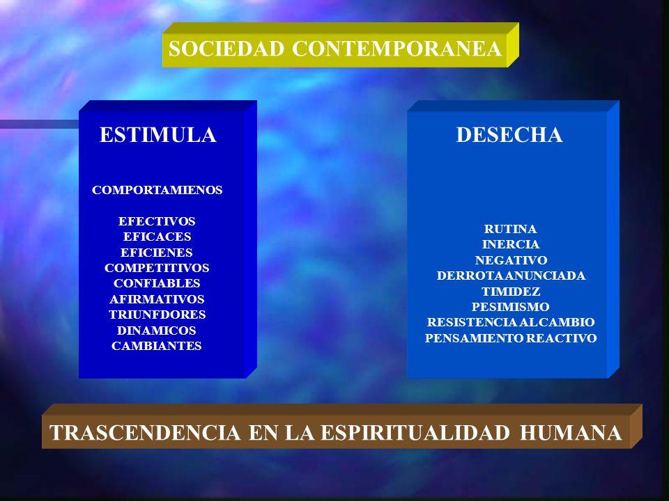 SOCIEDAD CONTEMPORANEA ESTIMULADESECHA COMPORTAMIENOS EFECTIVOS EFICACES EFICIENES COMPETITIVOS CONFIABLES AFIRMATIVOS TRIUNFDORES DINAMICOS CAMBIANTES RUTINA INERCIA NEGATIVO DERROTA ANUNCIADA TIMIDEZ PESIMISMO RESISTENCIA AL CAMBIO PENSAMIENTO REACTIVO TRASCENDENCIA EN LA ESPIRITUALIDAD HUMANA