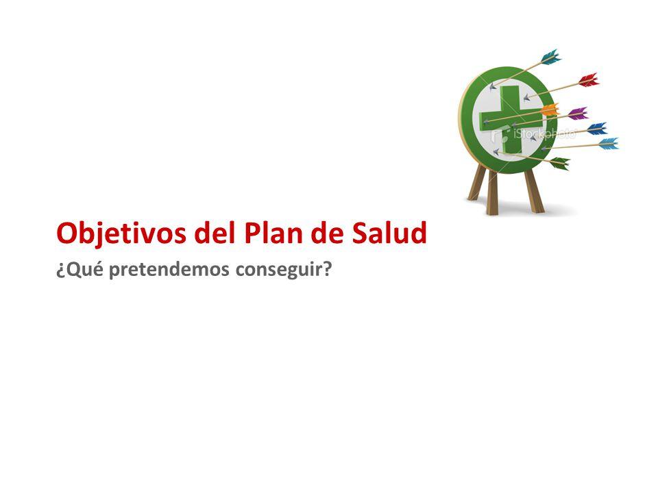 Objetivos del Plan de Salud ¿Qué pretendemos conseguir