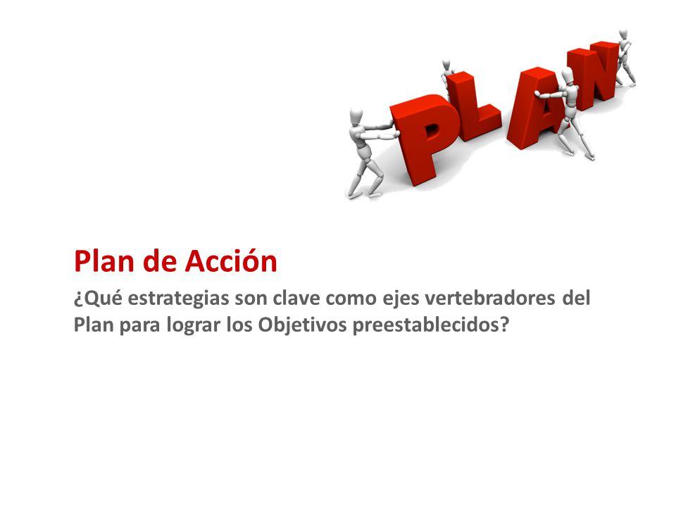 Plan de Acción ¿Qué estrategias son clave como ejes vertebradores del Plan para lograr los Objetivos preestablecidos