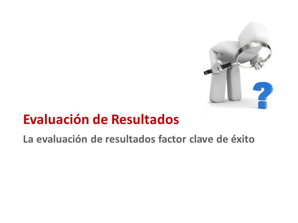 Evaluación de Resultados La evaluación de resultados factor clave de éxito