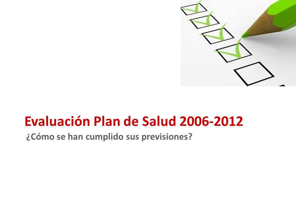 Evaluación Plan de Salud 2006-2012 ¿Cómo se han cumplido sus previsiones