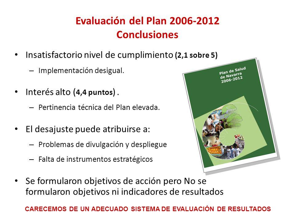 Evaluación del Plan 2006-2012 Conclusiones Insatisfactorio nivel de cumplimiento (2,1 sobre 5) – Implementación desigual.