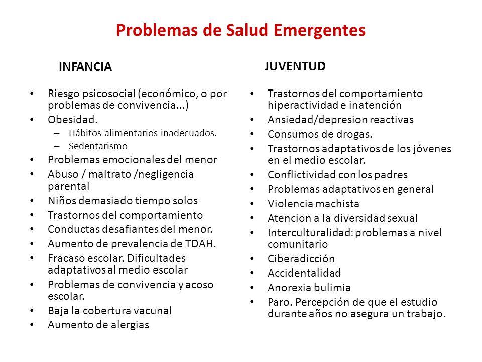 Problemas de Salud Emergentes Riesgo psicosocial (económico, o por problemas de convivencia...) Obesidad.