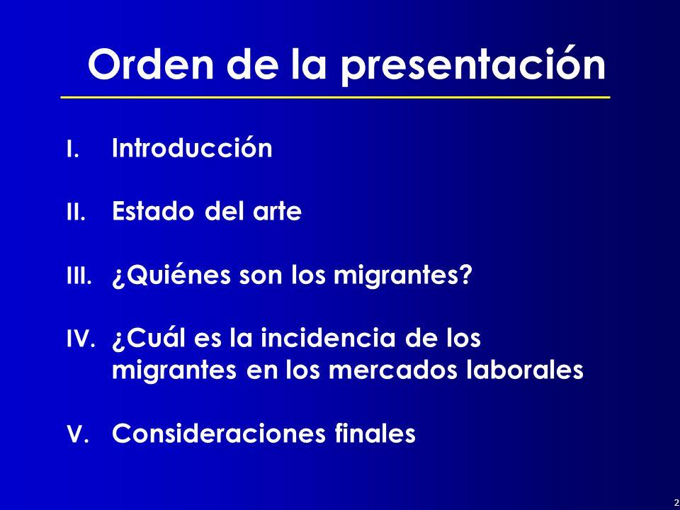 2 Orden de la presentación I. Introducción II. Estado del arte III.