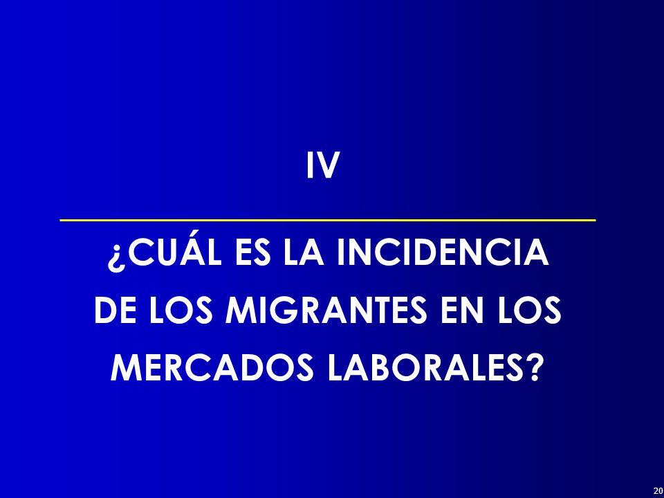 20 ¿CUÁL ES LA INCIDENCIA DE LOS MIGRANTES EN LOS MERCADOS LABORALES IV