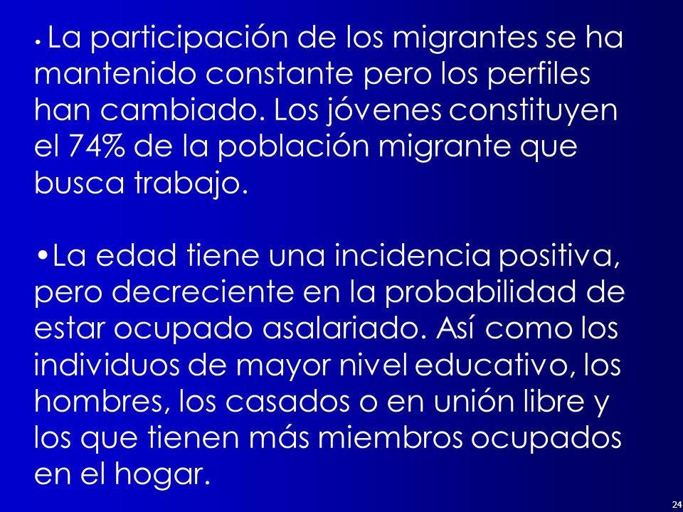 24 La participación de los migrantes se ha mantenido constante pero los perfiles han cambiado.