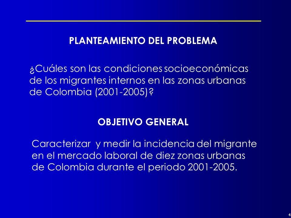 4 PLANTEAMIENTO DEL PROBLEMA ¿Cuáles son las condiciones socioeconómicas de los migrantes internos en las zonas urbanas de Colombia (2001-2005).