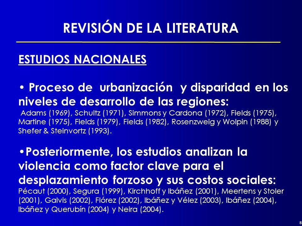 8 REVISIÓN DE LA LITERATURA ESTUDIOS NACIONALES Proceso de urbanización y disparidad en los niveles de desarrollo de las regiones: Adams (1969), Schultz (1971), Simmons y Cardona (1972), Fields (1975), Martine (1975), Fields (1979), Fields (1982), Rosenzweig y Wolpin (1988) y Shefer & Steinvortz (1993).