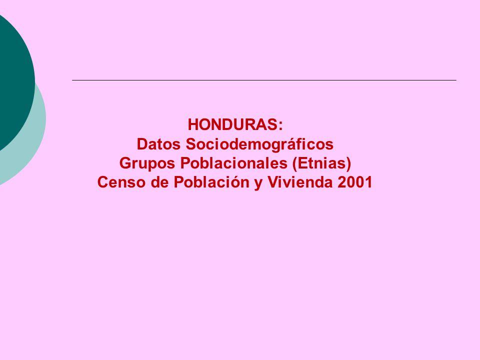 HONDURAS: Datos Sociodemográficos Grupos Poblacionales (Etnias) Censo de Población y Vivienda 2001