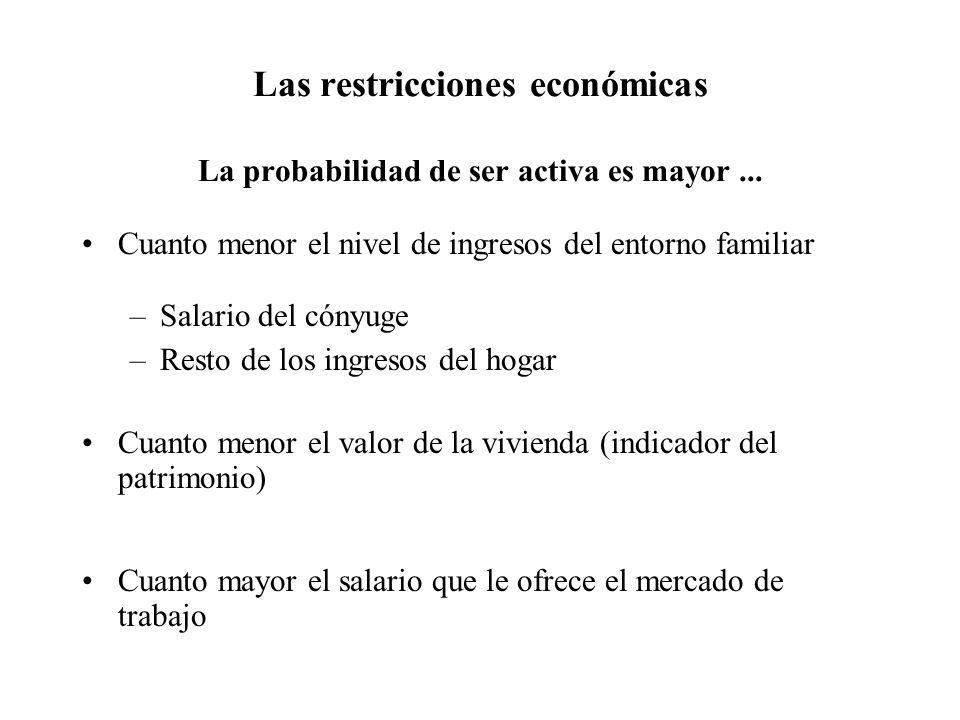 Las restricciones económicas La probabilidad de ser activa es mayor...