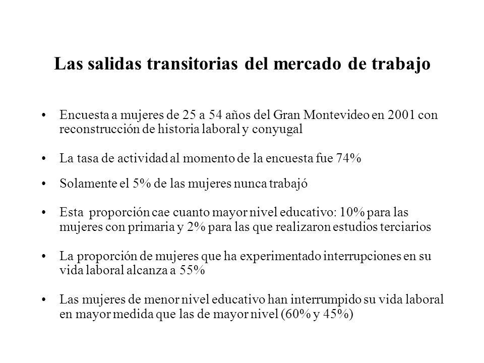 Las salidas transitorias del mercado de trabajo Encuesta a mujeres de 25 a 54 años del Gran Montevideo en 2001 con reconstrucción de historia laboral y conyugal La tasa de actividad al momento de la encuesta fue 74% Solamente el 5% de las mujeres nunca trabajó Esta proporción cae cuanto mayor nivel educativo: 10% para las mujeres con primaria y 2% para las que realizaron estudios terciarios La proporción de mujeres que ha experimentado interrupciones en su vida laboral alcanza a 55% Las mujeres de menor nivel educativo han interrumpido su vida laboral en mayor medida que las de mayor nivel (60% y 45%)