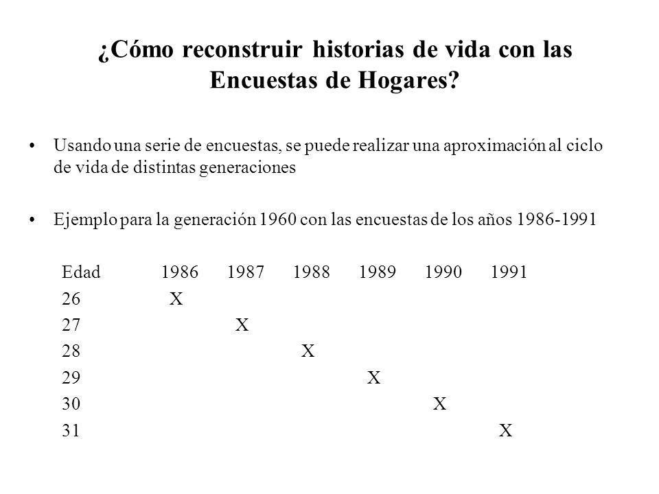¿Cómo reconstruir historias de vida con las Encuestas de Hogares.