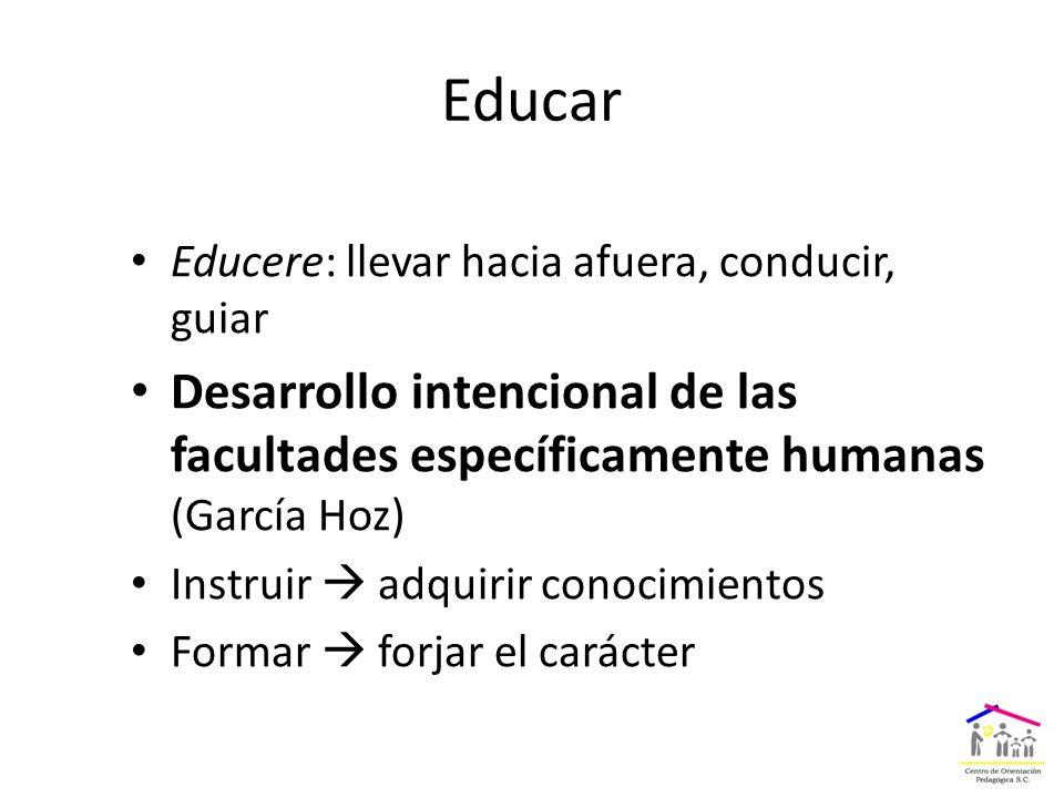 Educar Educere: llevar hacia afuera, conducir, guiar Desarrollo intencional de las facultades específicamente humanas (García Hoz) Instruir  adquirir conocimientos Formar  forjar el carácter