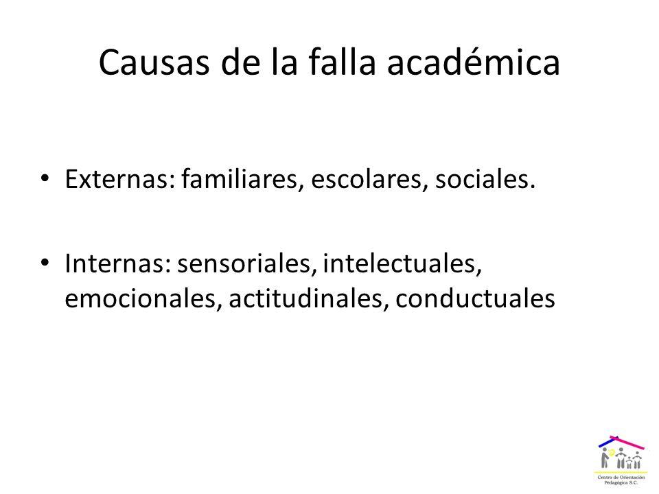 Causas de la falla académica Externas: familiares, escolares, sociales.