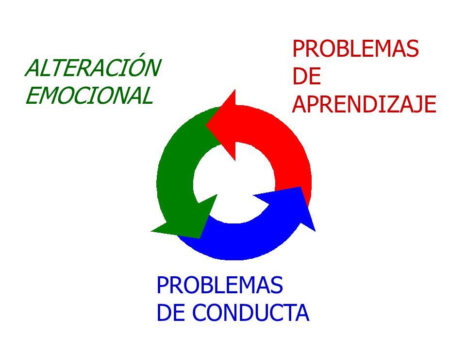 PROBLEMAS DE APRENDIZAJE ALTERACIÓN EMOCIONAL PROBLEMAS DE CONDUCTA