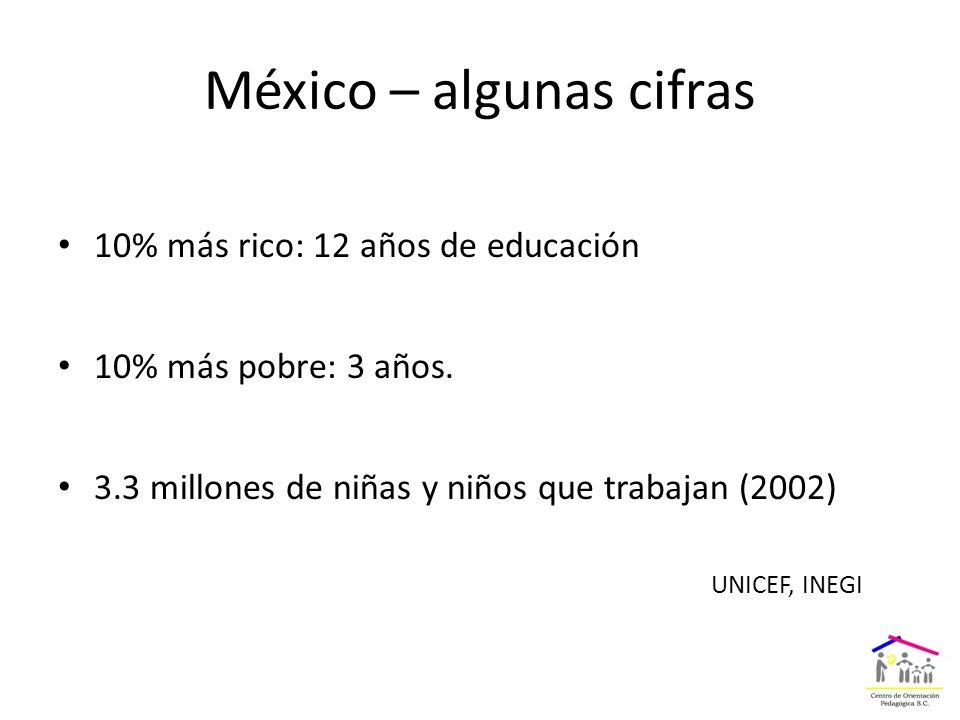 México – algunas cifras 10% más rico: 12 años de educación 10% más pobre: 3 años.
