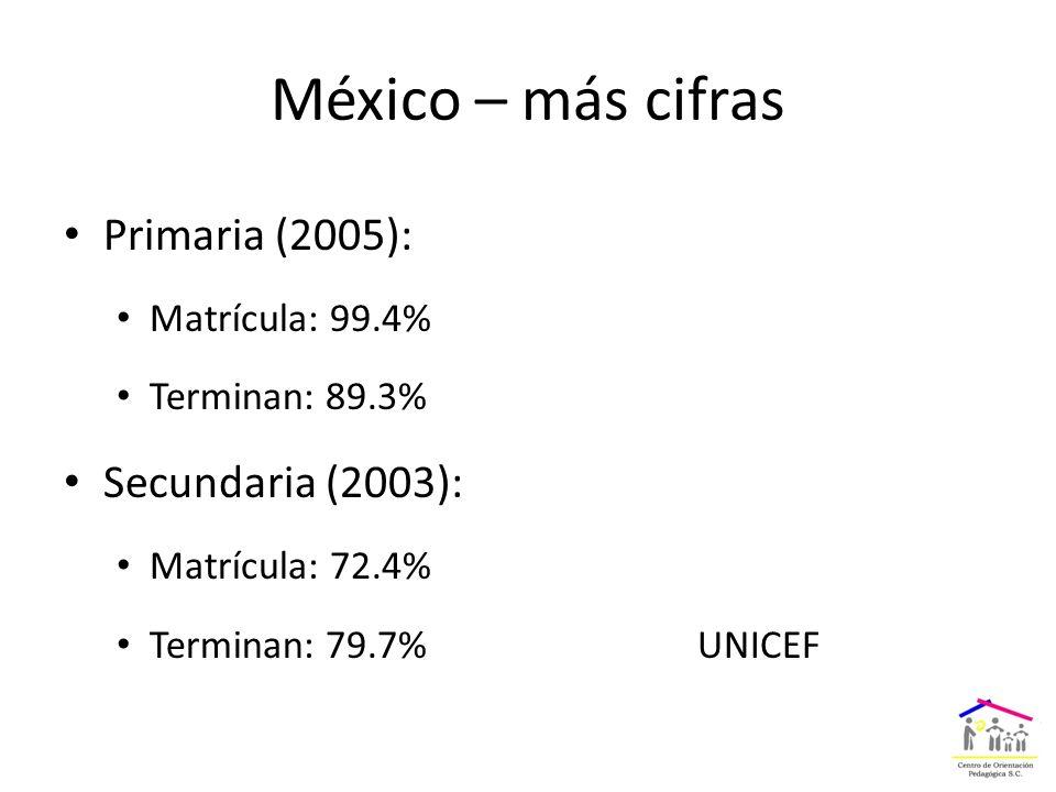 México – más cifras Primaria (2005): Matrícula: 99.4% Terminan: 89.3% Secundaria (2003): Matrícula: 72.4% Terminan: 79.7%UNICEF