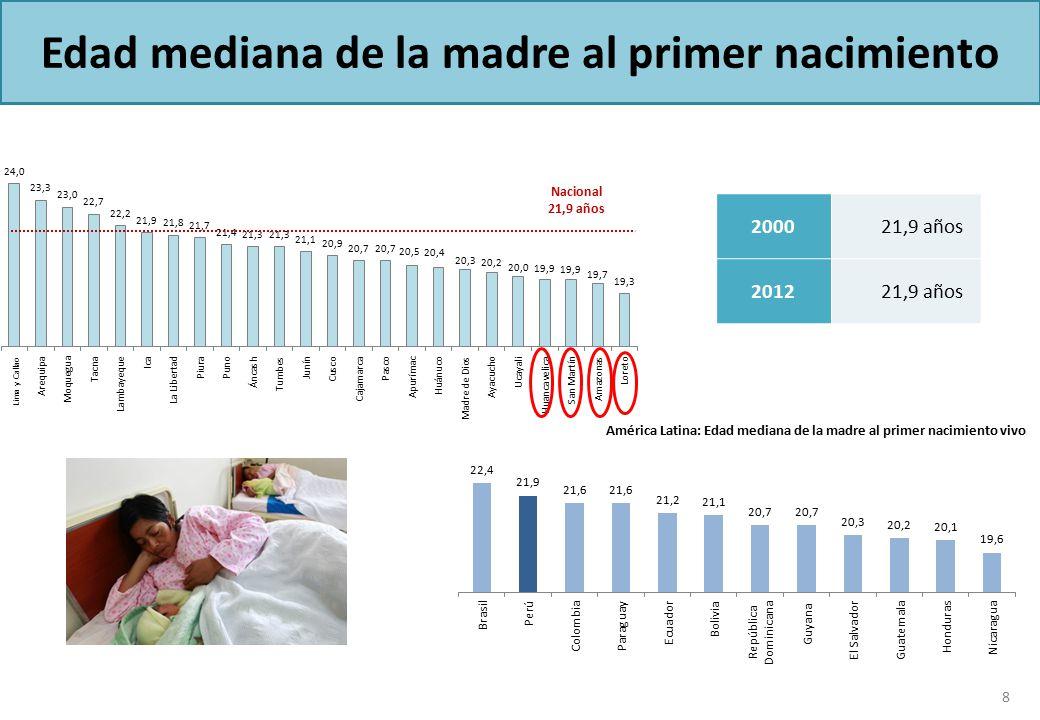 Edad mediana de la madre al primer nacimiento 2000 21,9 años 2012 21,9 años Nacional 21,9 años Lima y Callao 8 América Latina: Edad mediana de la madre al primer nacimiento vivo