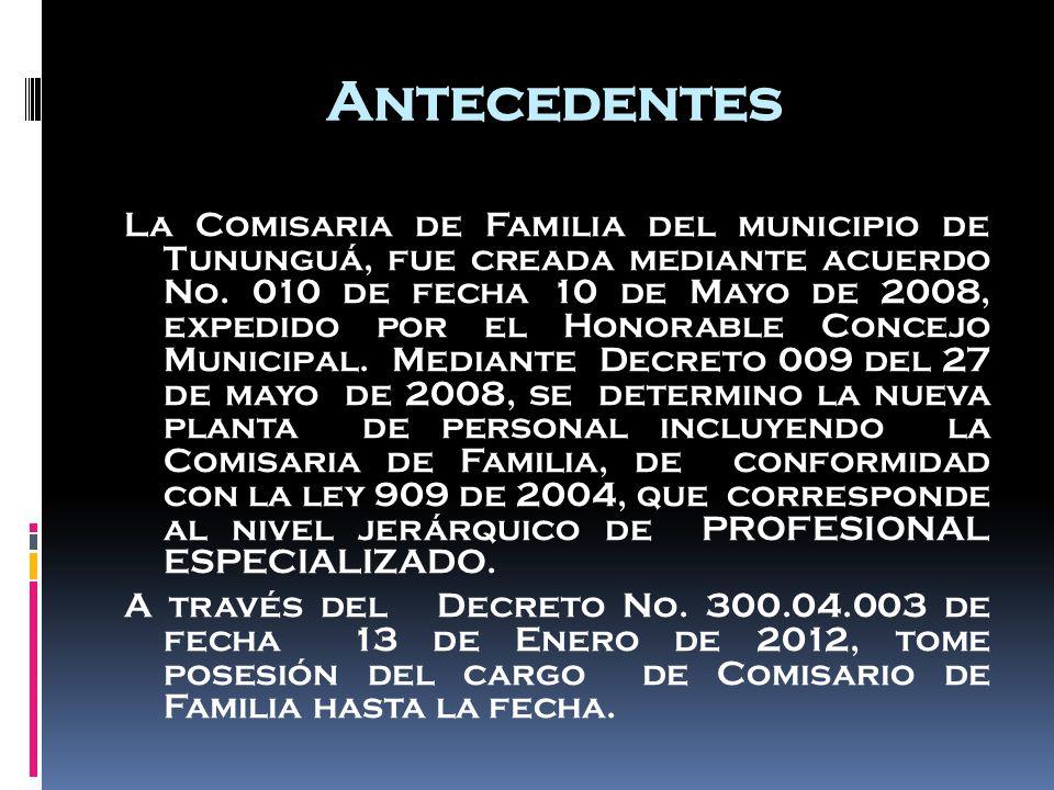 Antecedentes La Comisaria de Familia del municipio de Tununguá, fue creada mediante acuerdo No.