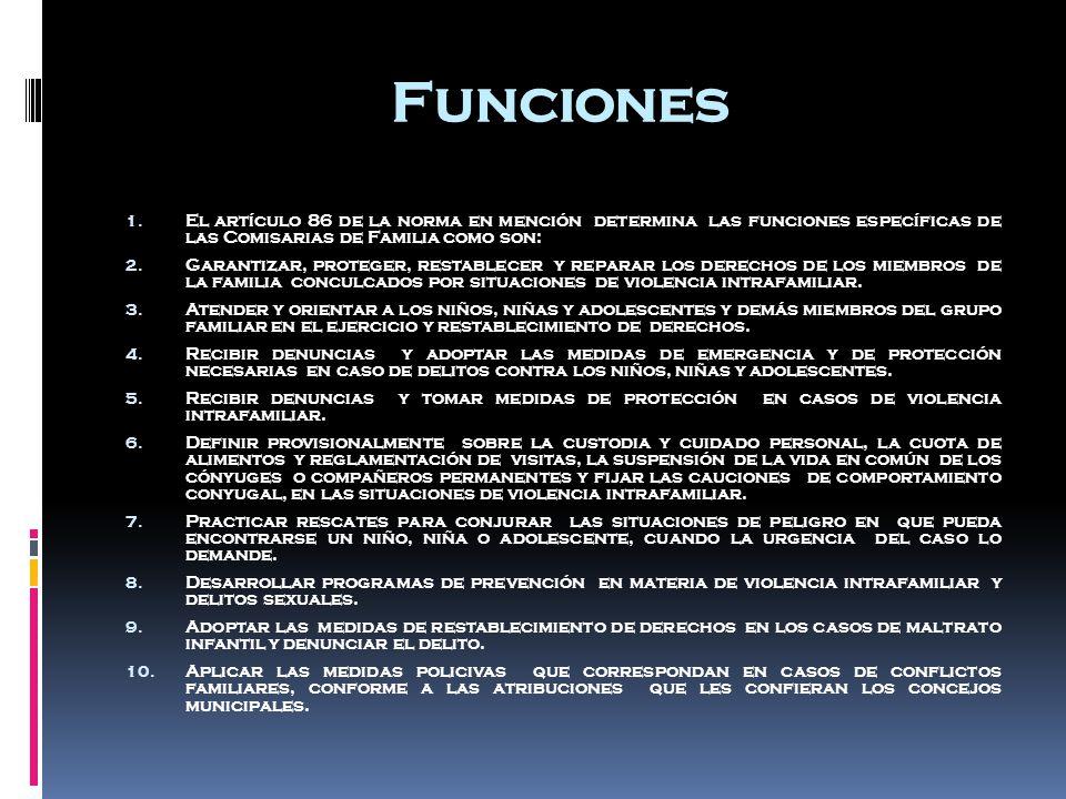 Funciones 1.