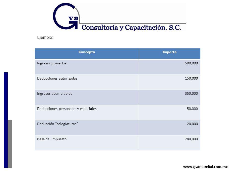 www.gvamundial.com.mx ConceptoImporte Ingresos gravados500,000 Deducciones autorizadas150,000 Ingresos acumulables350,000 Deducciones personales y especiales50,000 Deducción colegiaturas 20,000 Base del impuesto280,000 Ejemplo: