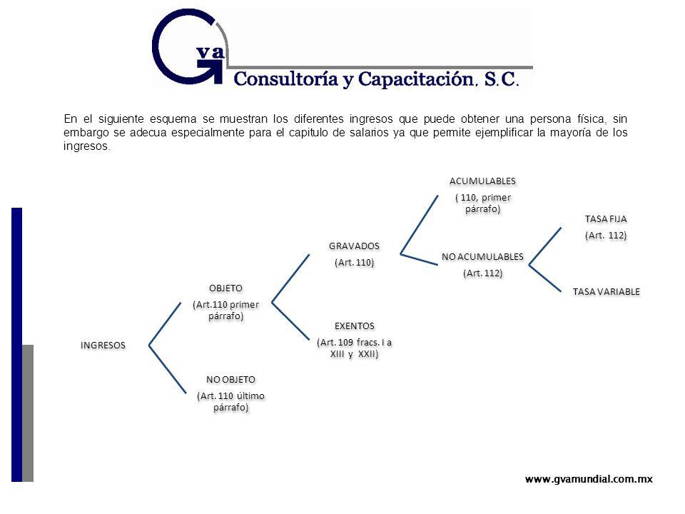 www.gvamundial.com.mx INGRESOS OBJETO (Art.110 primer párrafo) GRAVADOS (Art.