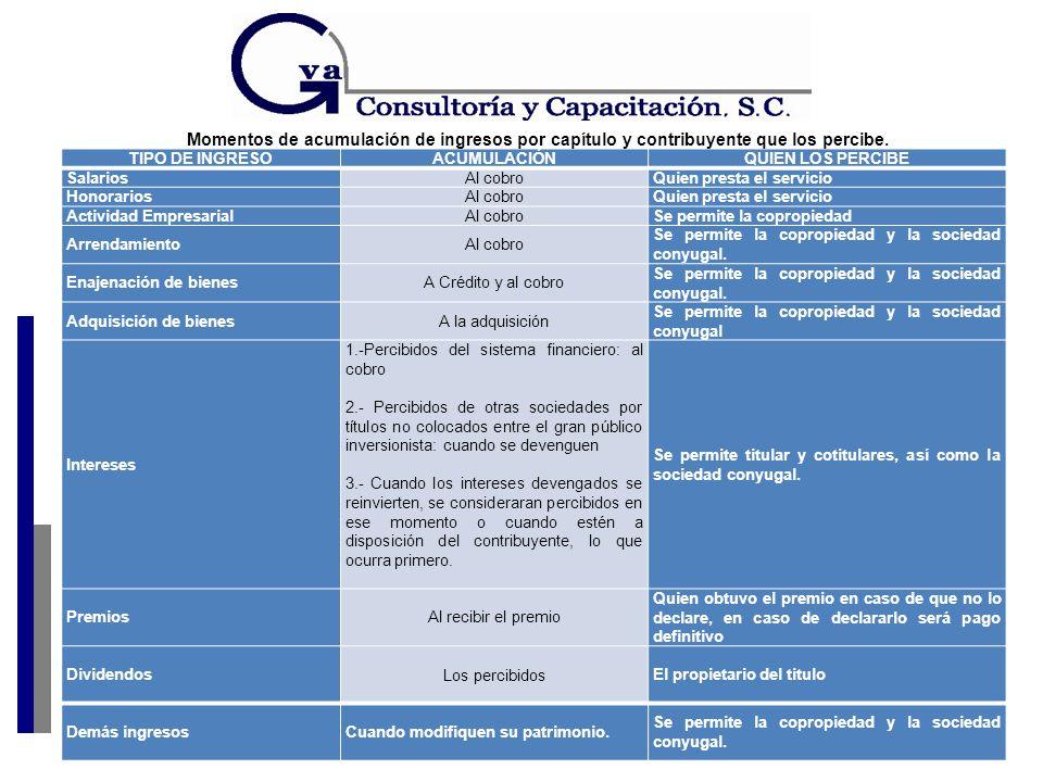 www.gvamundial.com.mx TIPO DE INGRESOACUMULACIÓNQUIEN LOS PERCIBE SalariosAl cobroQuien presta el servicio HonorariosAl cobroQuien presta el servicio Actividad EmpresarialAl cobroSe permite la copropiedad ArrendamientoAl cobro Se permite la copropiedad y la sociedad conyugal.