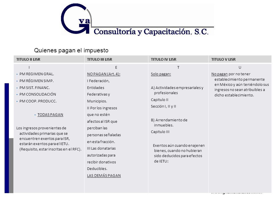 www.gvamundial.com.mx TITULO II LISRTITULO III LISRTITULO IV LISRTITULO V LISR I PM REGIMEN GRAL.