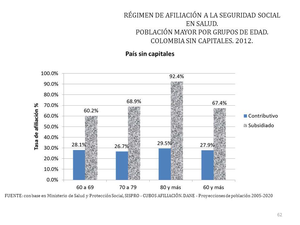 RÉGIMEN DE AFILIACIÓN A LA SEGURIDAD SOCIAL EN SALUD.