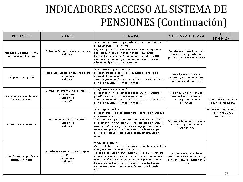INDICADORES ACCESO AL SISTEMA DE PENSIONES (Continuación) 75