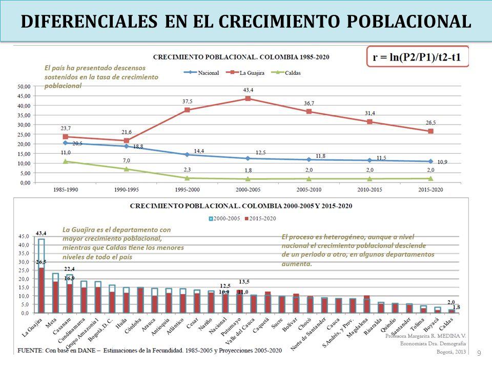 DIFERENCIALES EN EL CRECIMIENTO POBLACIONAL 9