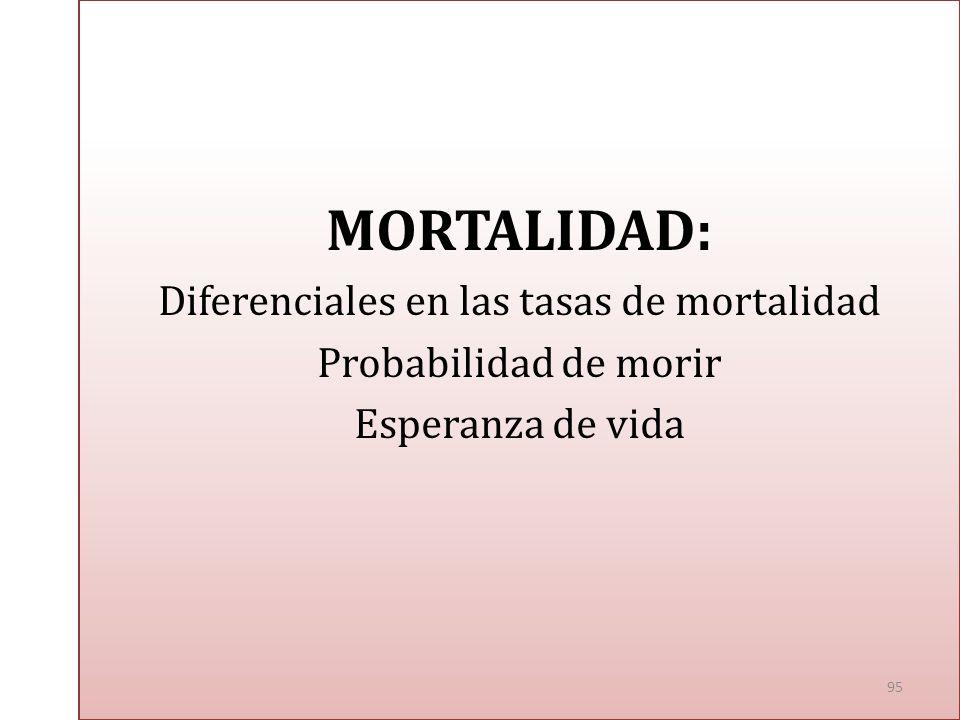 MORTALIDAD: Diferenciales en las tasas de mortalidad Probabilidad de morir Esperanza de vida 95