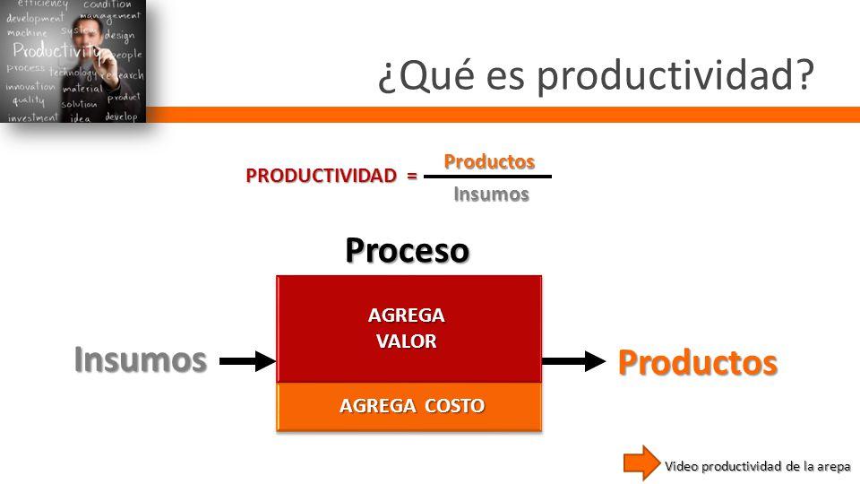 «Situación en la que se crea más valor agregado del que se consume en el proceso, por lo que el objetivo se encuentra en la creación de valor y no en la disminución de los factores necesarios para la producción.» Joseph Prokopenko.