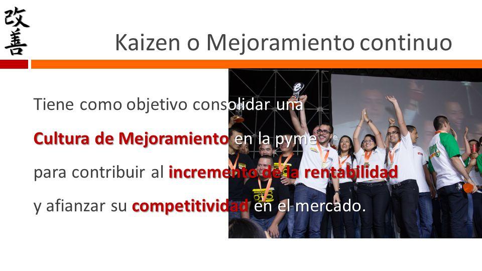 Kaizen o Mejoramiento continuo Capacitar e inspirar a un grupo de la empresa Para realizar actividades de Mejora continua (Kaizen) Que eliminen todos los desperdicios (mudas) empezando por su área de trabajo Que agreguen valor