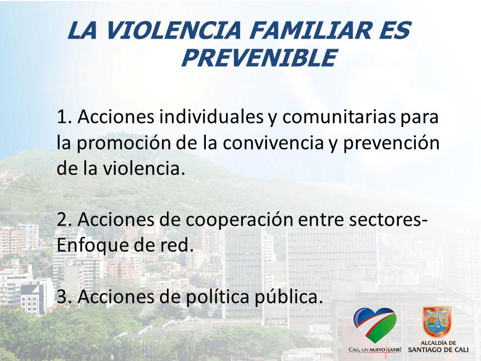 LA VIOLENCIA FAMILIAR ES PREVENIBLE 1.