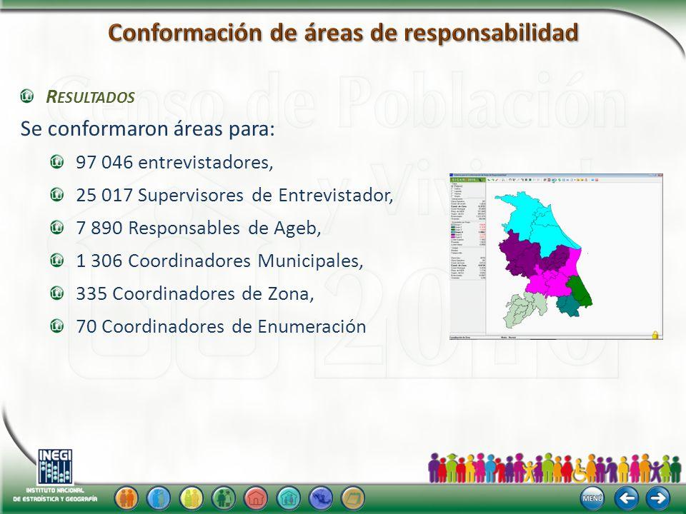 R ESULTADOS Se conformaron áreas para: 97 046 entrevistadores, 25 017 Supervisores de Entrevistador, 7 890 Responsables de Ageb, 1 306 Coordinadores Municipales, 335 Coordinadores de Zona, 70 Coordinadores de Enumeración
