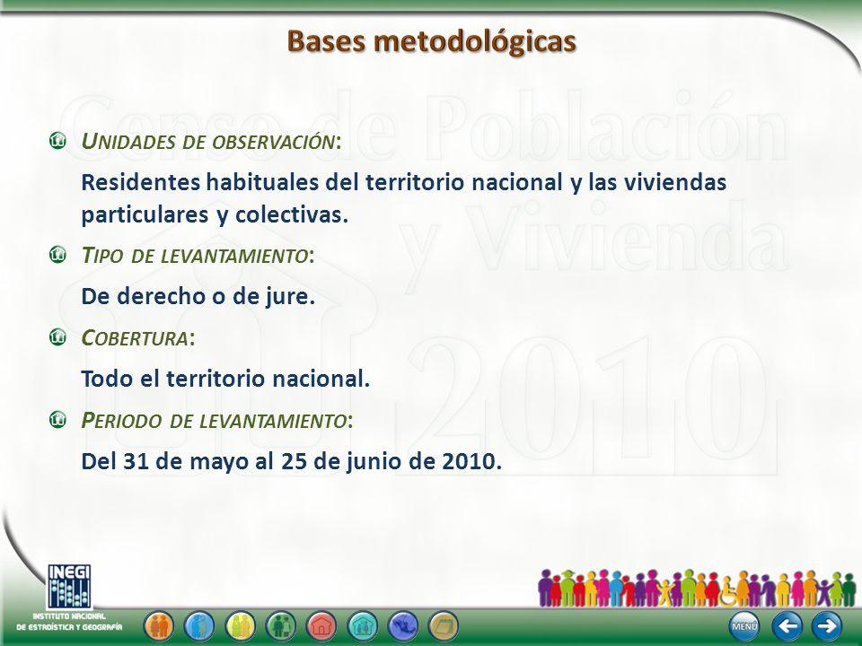 U NIDADES DE OBSERVACIÓN : Residentes habituales del territorio nacional y las viviendas particulares y colectivas.