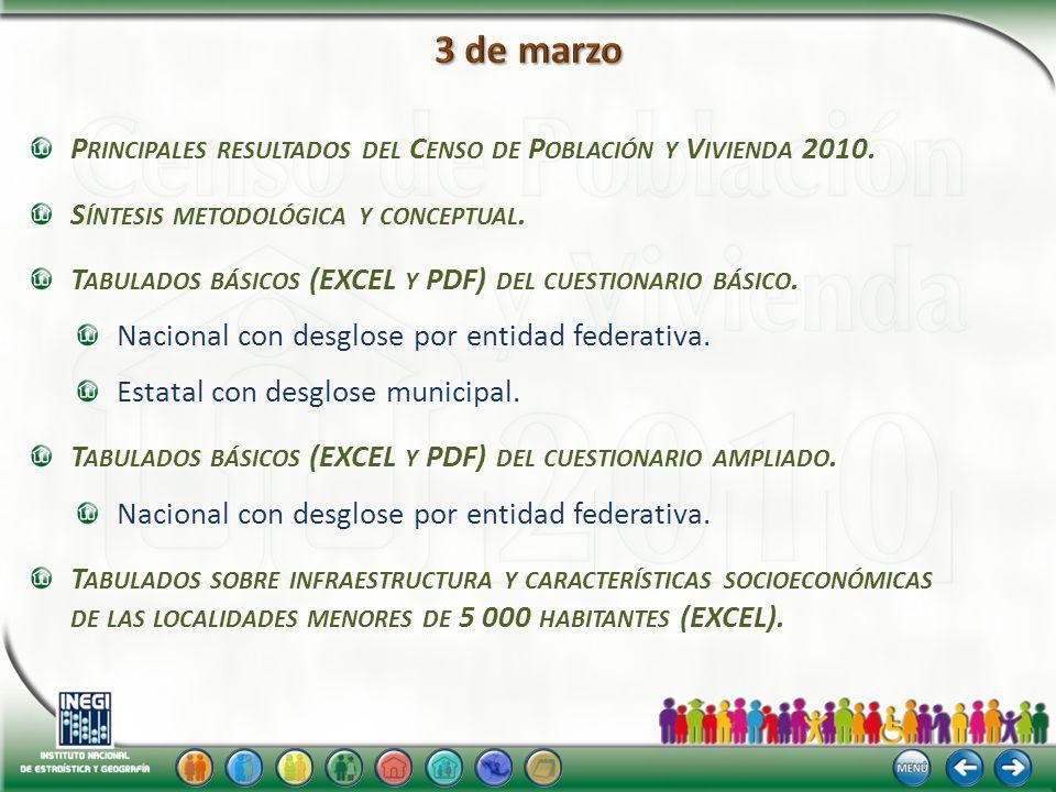 P RINCIPALES RESULTADOS DEL C ENSO DE P OBLACIÓN Y V IVIENDA 2010.